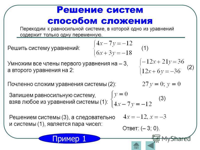 Решение систем способом сложения Переходим к равносильной системе, в которой одно из уравнений содержит только одну переменную. Решить систему уравнений: (1) Умножим все члены первого уравнения на – 3, а второго уравнения на 2: (2) Почленно сложим ур
