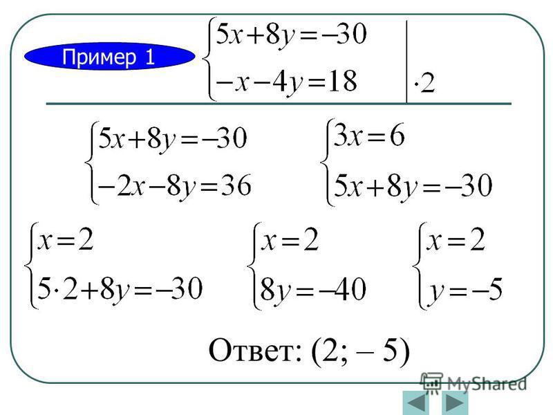 Ответ: (2; – 5) Пример 1