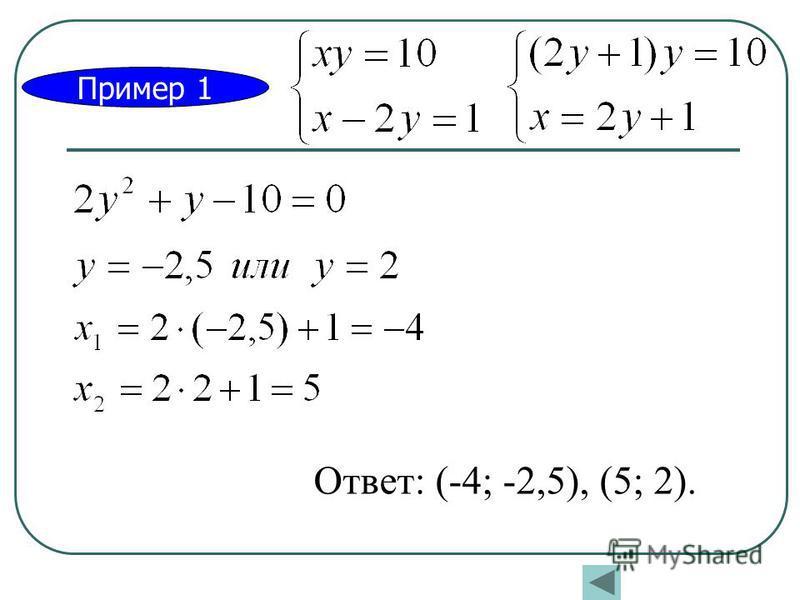 Пример 1 Ответ: (-4; -2,5), (5; 2).