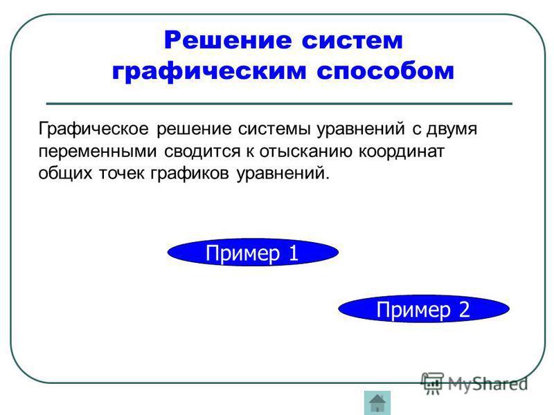 Решение систем графическим способом Графическое решение системы уравнений с двумя переменными сводится к отысканию координат общих точек графиков уравнений. Пример 1 Пример 2