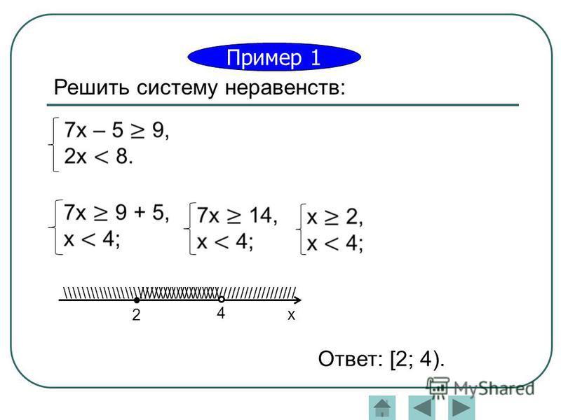 Пример 1 Решить систему неравенств: //////////////////////////////////// х 2 \\\\\\\\\\\\\\\\\\\\\\\\\\\\\\\\\\\\ 4 Ответ: [2; 4).