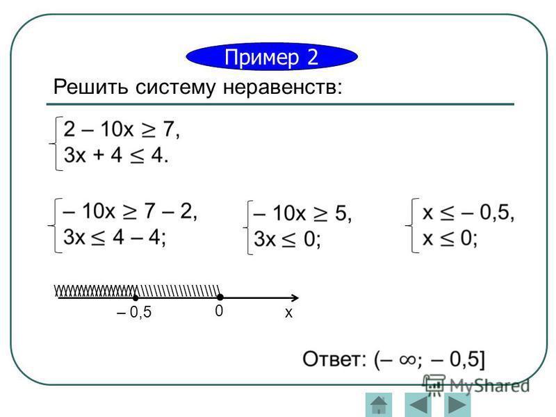Пример 2 Решить систему неравенств: /////////////////// х \\\\\\\\\\\\\\\\\\\\\\\\\\\\\\\\\\\\\\\ 0 – 0,5