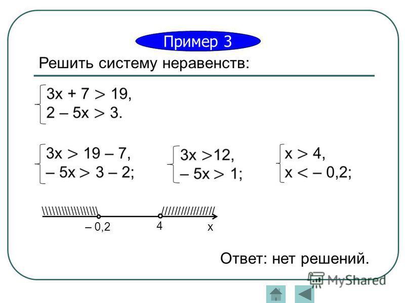 Пример 3 Решить систему неравенств: х \\\\\\\\\\\\\\\\\\ 4 – 0,2 Ответ: нет решений. /////////////////