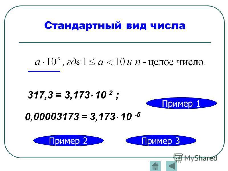 Стандартный вид числа 317,3 = 3,173 10 2 ; 0,00003173 = 3,173 10 -5 Пример 1 Пример 2Пример 3
