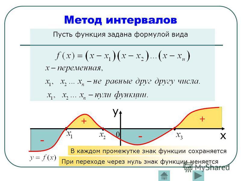 Метод интервалов х у 0 Пусть функция задана формулой вида + + - - В каждом промежутке знак функции сохраняется При переходе через нуль знак функции меняется