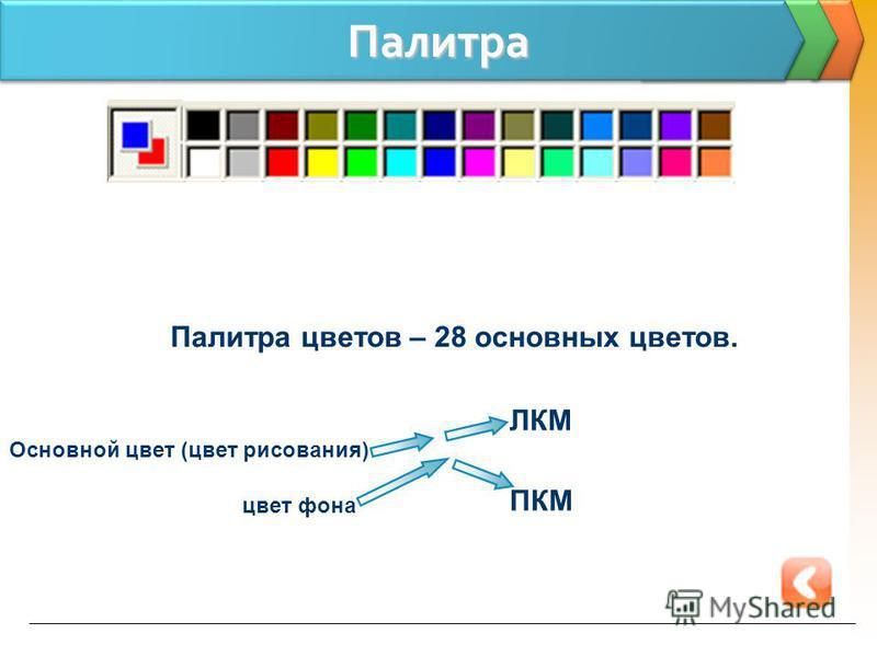 Палитра Палитра цветов – 28 основных цветов. ЛКМ Основной цвет (цвет рисования) цвет фона ПКМ