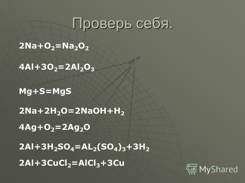 Проверь себя. 2Na+O 2 =Na 2 O 2 4Al+3O 2 =2Al 2 O 3 Mg+S=MgS 2Na+2H 2 O=2NaOH+H 2 4Ag+O 2 =2Ag 2 O 2Al+3H 2 SO 4 =AL 2 (SO 4 ) 3 +3H 2 2Al+3CuCl 2 =AlCl 3 +3Cu
