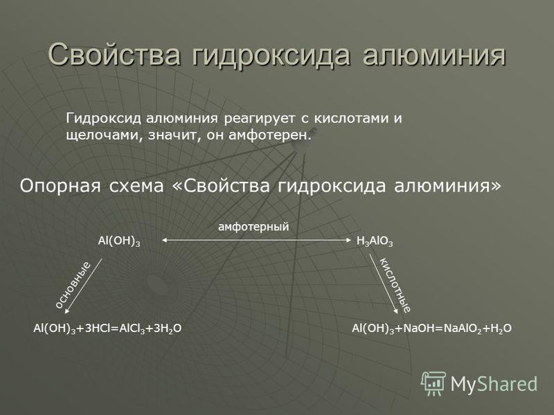 Свойства гидроксида алюминия Гидроксид алюминия реагирует с кислотами и щелочами, значит, он амфотерен. Опорная схема «Свойства гидроксида алюминия» амфотерный H 3 AlO 3 Al(OH) 3 Al(OH) 3 +3HCl=AlCl 3 +3H 2 OAl(OH) 3 +NaOH=NaAlO 2 +H 2 O кислотные ос