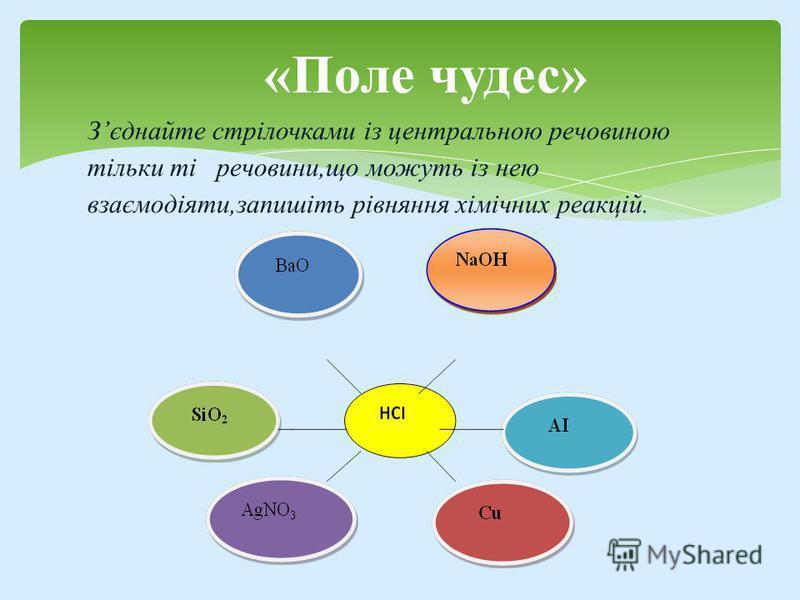 «Поле чудес» Зєднайте стрілочками із центральною речовиною тільки ті речовини,що можуть із нею взаємодіяти,запишіть рівняння хімічних реакцій.