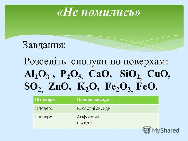 Завдання: Розселіть сполуки по поверхам: Al 2 O 3, P 2 O 5, CaO, SiO 2, CuO, SO 2, ZnO, K 2 O, Fe 2 O 3, FeO. «Не помились» ІІІ поверхОсновні оксиди ІІ поверхКислотні оксиди І поверхАмфотерні оксиди