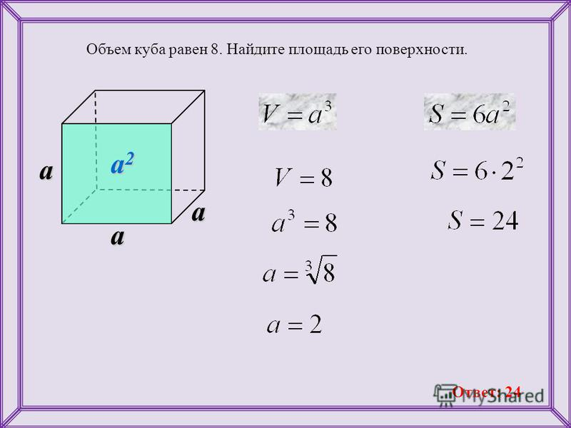 Объем куба равен 8. Найдите площадь его поверхности. a2a2a2a2 aaa Ответ: 24