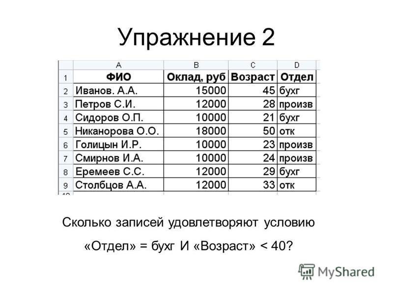 Упражнение 2 Сколько записей удовлетворяют условию «Отдел» = бухг И «Возраст» < 40?