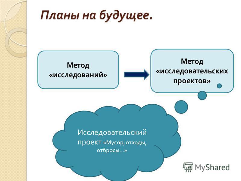 Планы на будущее. Метод « исследований » Метод « исследовательских проектов » Исследовательский проект « Мусор, отходы, отбросы …»