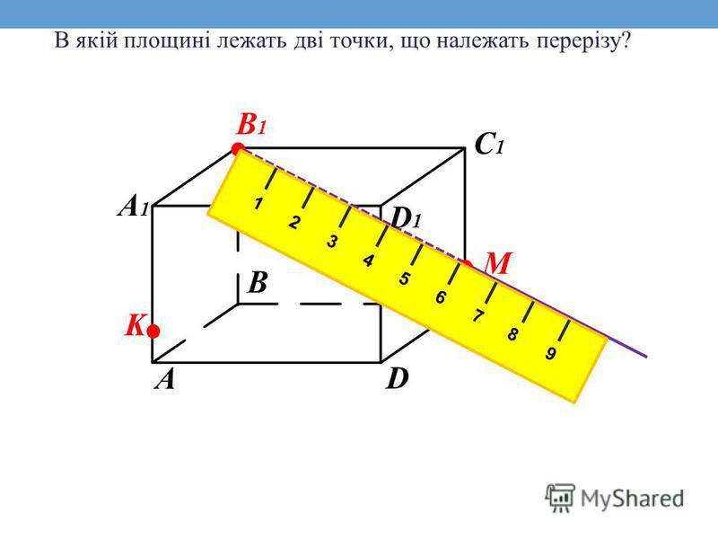 В якій площині лежать дві точки, що належать перерізу? В А K В1В1 А1А1 M С D С1С1 D1D1 123456789