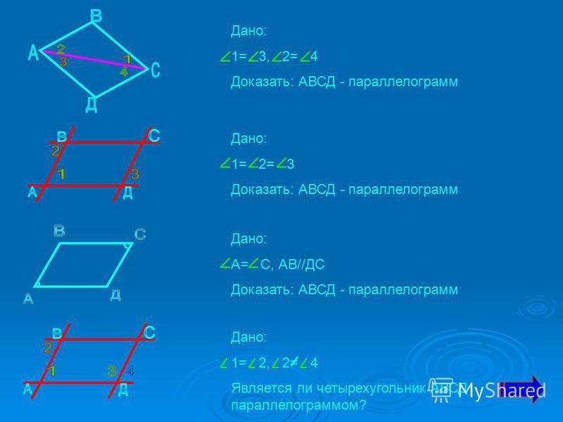 Дано: 1= 3, 2= 4 Доказать: АВСД - параллелограмм Дано: 1= 2= 3 Доказать: АВСД - параллелограмм Дано: А= С, АВ//ДС Доказать: АВСД - параллелограмм Дано: 1= 2, 2= 4 Является ли четырехугольник АВСД параллелограммом?