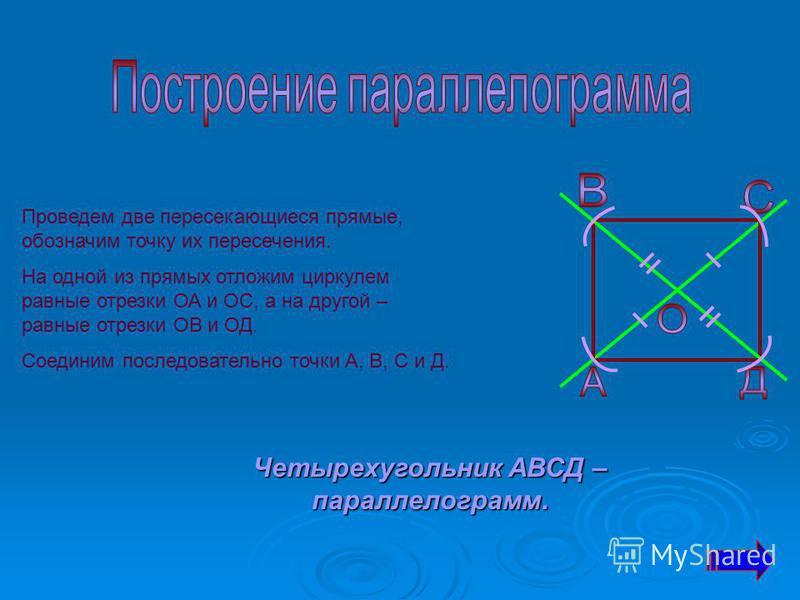Проведем две пересекающиеся прямые, обозначим точку их пересечения. На одной из прямых отложим циркулем равные отрезки ОА и ОС, а на другой – равные отрезки ОВ и ОД. Соединим последовательно точки А, В, С и Д. Четырехугольник АВСД – параллелограмм.