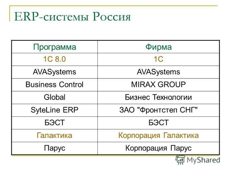 программа фирма - фото 9