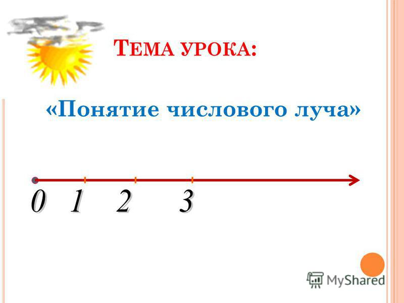 Т ЕМА УРОКА : «Понятие числового луча»