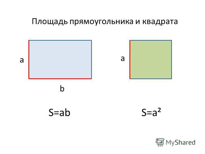 Площадь прямоугольника и квадрата a b S=ab a S=а²