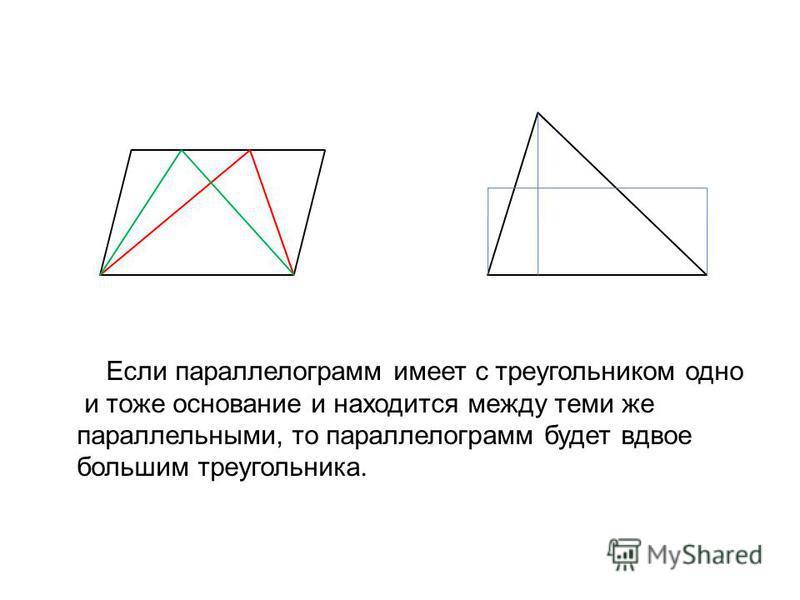 Если параллелограмм имеет с треугольником одно и тоже основание и находится между теми же параллельными, то параллелограмм будет вдвое большим треугольника.