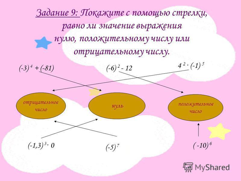 Задание 9: Покажите с помощью стрелки, равно ли значение выражения нулю, положительному числу или отрицательному числу. отрицательное число положительное число нуль (-6) 2 - 12(-3) 4 + (-81) 4 2 · (-1) 5 (-1,3) 3 · 0 (-5) 7 ( -10) 6