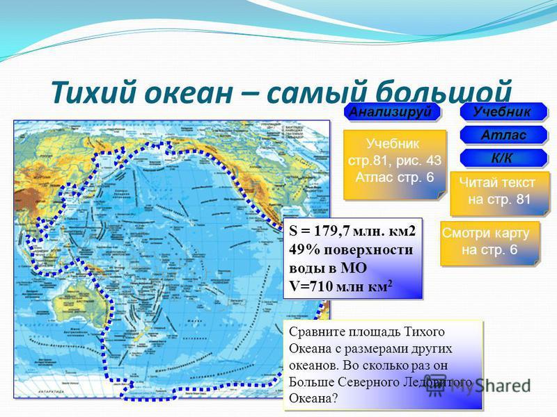 Тихий океан – самый большой Учебник Атлас К/К Читай текст на стр. 81 Читай текст на стр. 81 Смотри карту на стр. 6 Смотри карту на стр. 6 Анализируй Учебник стр.81, рис. 43 Атлас стр. 6 Учебник стр.81, рис. 43 Атлас стр. 6 S = 179,7 млн. км 2 49% пов