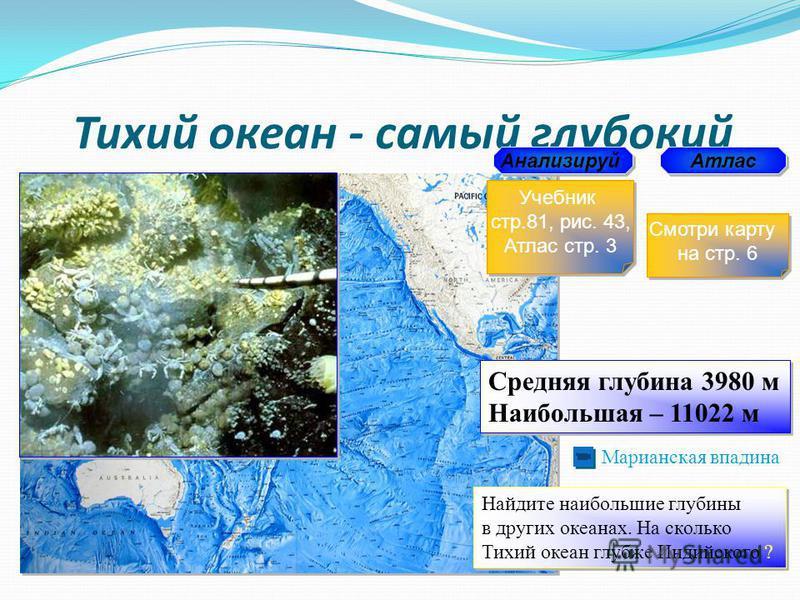Тихий океан - самый глубокий Атлас Смотри карту на стр. 6 Смотри карту на стр. 6 Анализируй Учебник стр.81, рис. 43, Атлас стр. 3 Учебник стр.81, рис. 43, Атлас стр. 3 Средняя глубина 3980 м Наибольшая – 11022 м Средняя глубина 3980 м Наибольшая – 11
