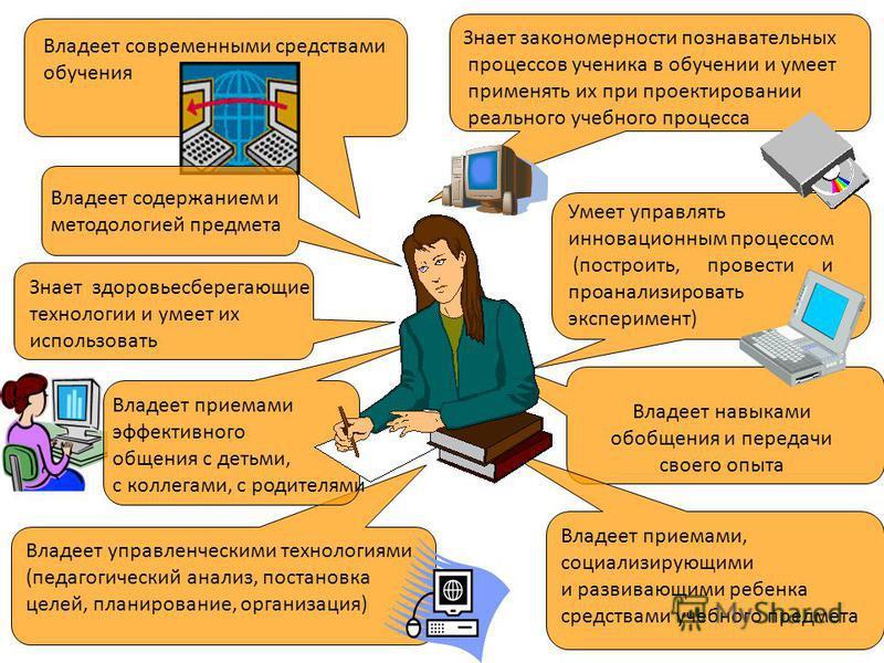 Какие компетенции необходимы новому учителю?