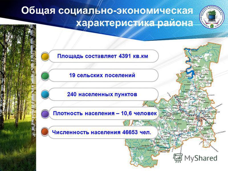 www.themegallery.com Общая социально-экономическая характеристика района Численность населения 46653 чел. Плотность населения – 10,6 человек 240 населенных пунктов 19 сельских поселений Площадь составляет 4391 кв.км