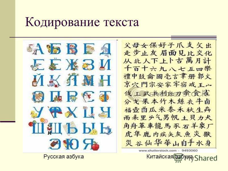Русская азбука Китайская азбука Кодирование текста