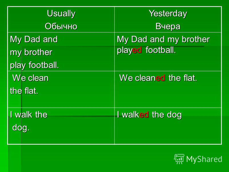 Usually ОбычноYesterday Вчера My Dad and my brother play football. My Dad and my brother played football. We clean We clean the flat. We cleaned the flat. We cleaned the flat. I walk the dog. dog. I walked the dog