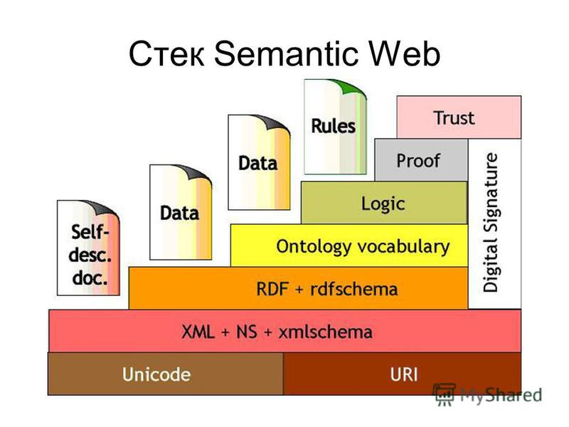 Стек Semantic Web