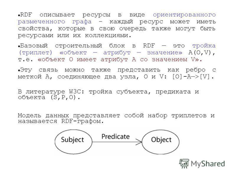 RDF описывает ресурсы в виде ориентированного размеченного графа – каждый ресурс может иметь свойства, которые в свою очередь также могут быть ресурсами или их коллекциями. Базовый строительный блок в RDF это тройка (триплет) «объект атрибут значение