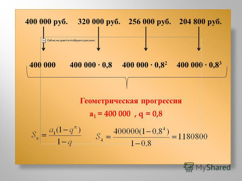 400 000 руб. 320 000 руб. 256 000 руб. 204 800 руб. 400 000 400 000 0,8 400 000 0,8 2 400 000 0,8 3 Геометрическая прогрессия а 1 = 400 000, q = 0,8