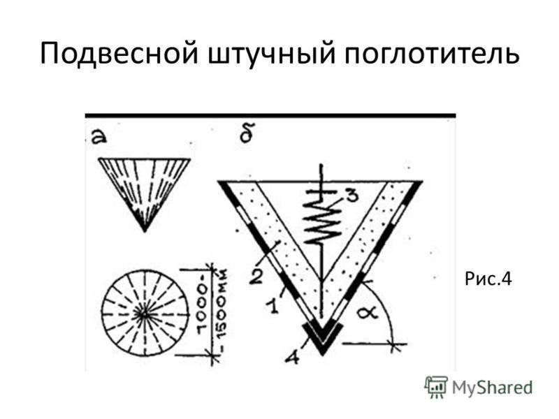 Вид штучных звукопоглотителей Рис.3