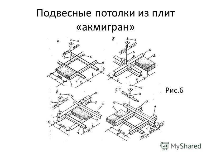 Коэффициенты звукопоглощения Рис.5