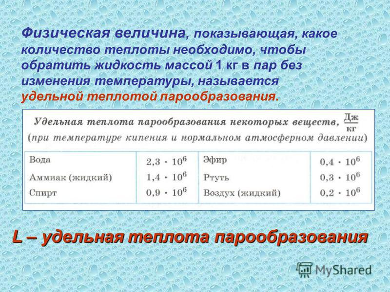Физическая величина, показывающая, какое количество теплоты необходимо, чтобы обратить жидкость массой 1 кг в пар без изменения температуры, называется удельной теплотой парообразования. L – удельная теплота парообразования