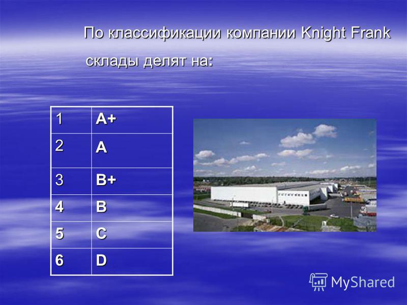 По классификации компании Knight Frank По классификации компании Knight Frank склады делят на: склады делят на:1А+2А 3В+ 4В 5С 6D