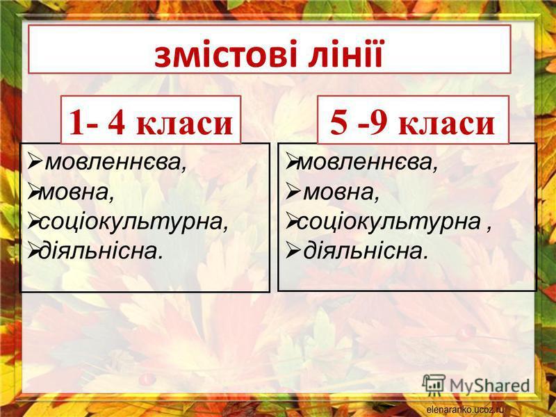 мовленнєва, мовна, соціокультурна, діяльнісна. 1- 4 класи мовленнєва, мовна, соціокультурна, діяльнісна. 5 -9 класи змістові лінії