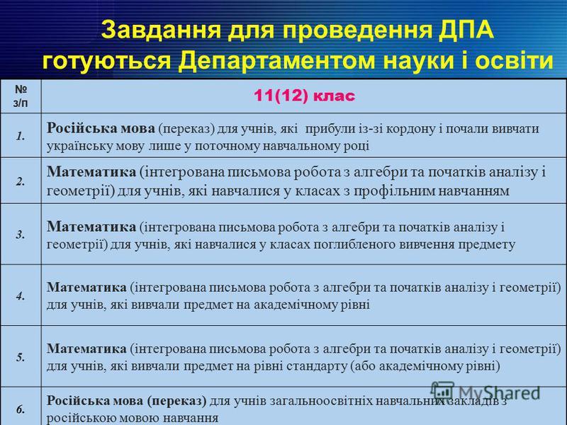 Завдання для проведення ДПА готуються Департаментом науки і освіти з/п 11(12) клас 1. Російська мова (переказ) для учнів, які прибули із-зі кордону і почали вивчати українську мову лише у поточному навчальному році 2. Математика (інтегрована письмова
