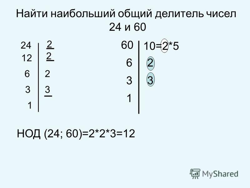 Найти наибольший общий делитель чисел 24 и 60 24 2 12 2 62 33 1 60 10=2*5 62 3 3 1 НОД (24; 60)=2*2*3=12