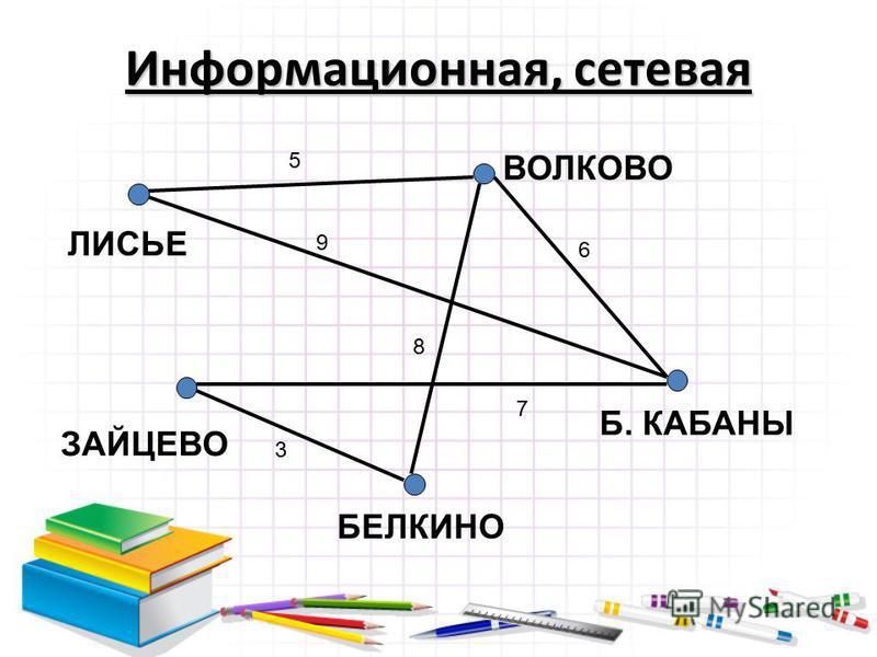 Информационная, сетевая ЛИСЬЕ ВОЛКОВО ЗАЙЦЕВО БЕЛКИНО Б. КАБАНЫ 5 6 9 7 3 8