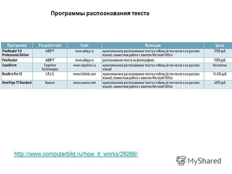 Программы распознавания текста http://www.computerbild.ru/how_it_works/29266/