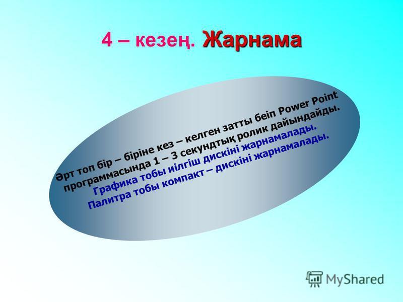 Жарнама 4 – кезең. Жарнама Әрт топ бір – біріне кез – келген затты беіп Power Point программасында 1 – 3 секундтық ролик дайындайды. Графика тобы иілгіш дискіні жарнамалады. Палитра тобы компакт – дискіні жарнамалады.