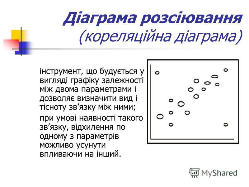 Діаграма розсіювання (кореляційна діаграма) інструмент, що будується у вигляді графіку залежності між двома параметрами і дозволяє визначити вид і тісноту звязку між ними; при умові наявності такого звязку, відхилення по одному з параметрів можливо у