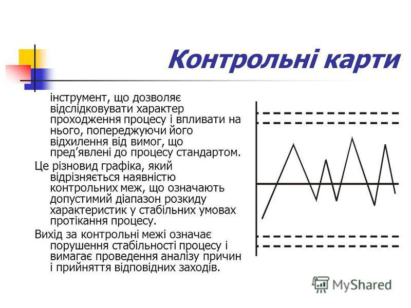 Контрольні карти інструмент, що дозволяє відслідковувати характер проходження процесу і впливати на нього, попереджуючи його відхилення від вимог, що предявлені до процесу стандартом. Це різновид графіка, який відрізняється наявністю контрольних меж,