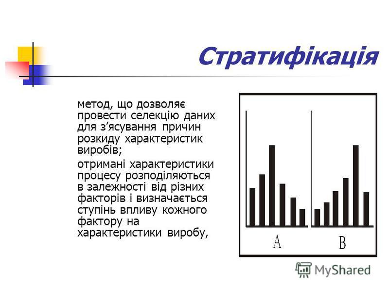Стратифікація метод, що дозволяє провести селекцію даних для зясування причин розкиду характеристик виробів; отримані характеристики процесу розподіляються в залежності від різних факторів і визначається ступінь впливу кожного фактору на характеристи