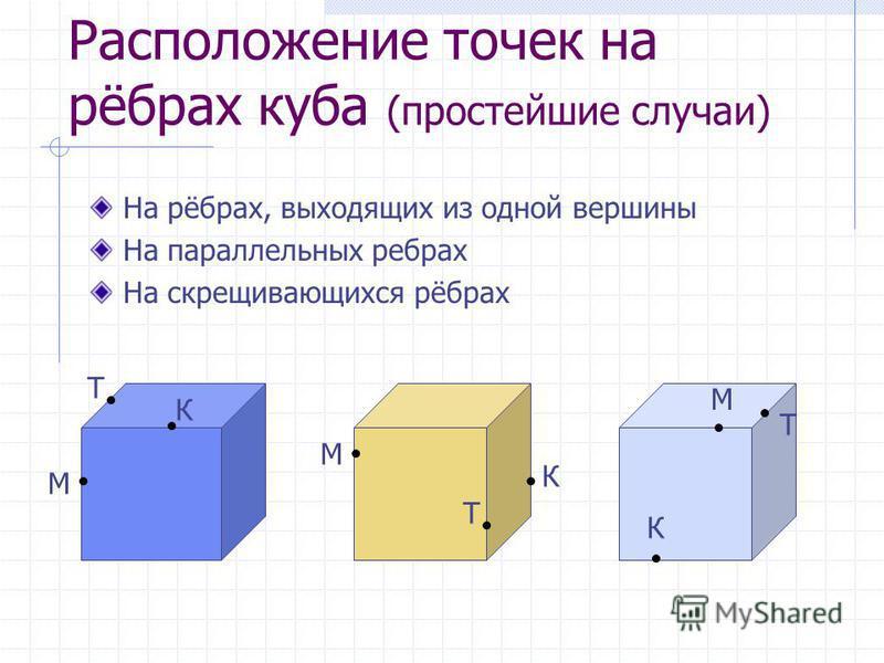 Расположение точек на рёбрах куба (простейшие случаи) На рёбрах, выходящих из одной вершины На параллельных ребрах На скрещивающихся рёбрах М Т К М К Т М Т К