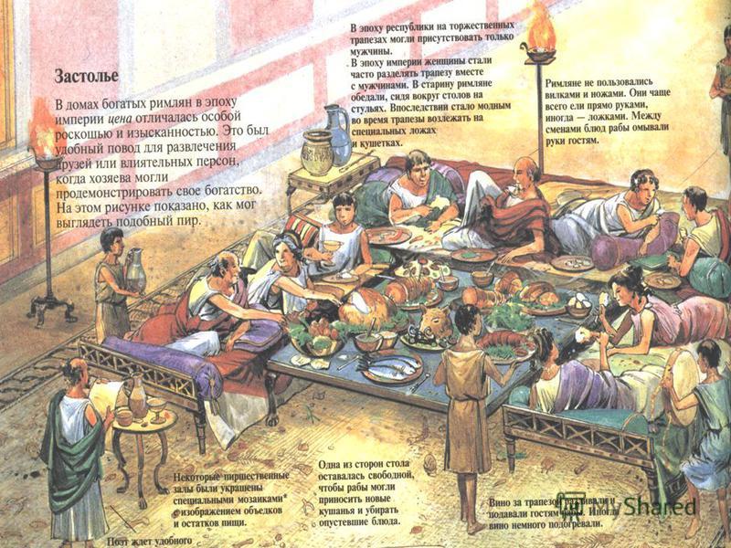 3) Занятия жителей Рима. Сообщения учащихся: