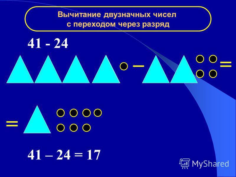 Вычитание двузначных чисел с переходом через разряд 41 - 24 41 – 24 = 17